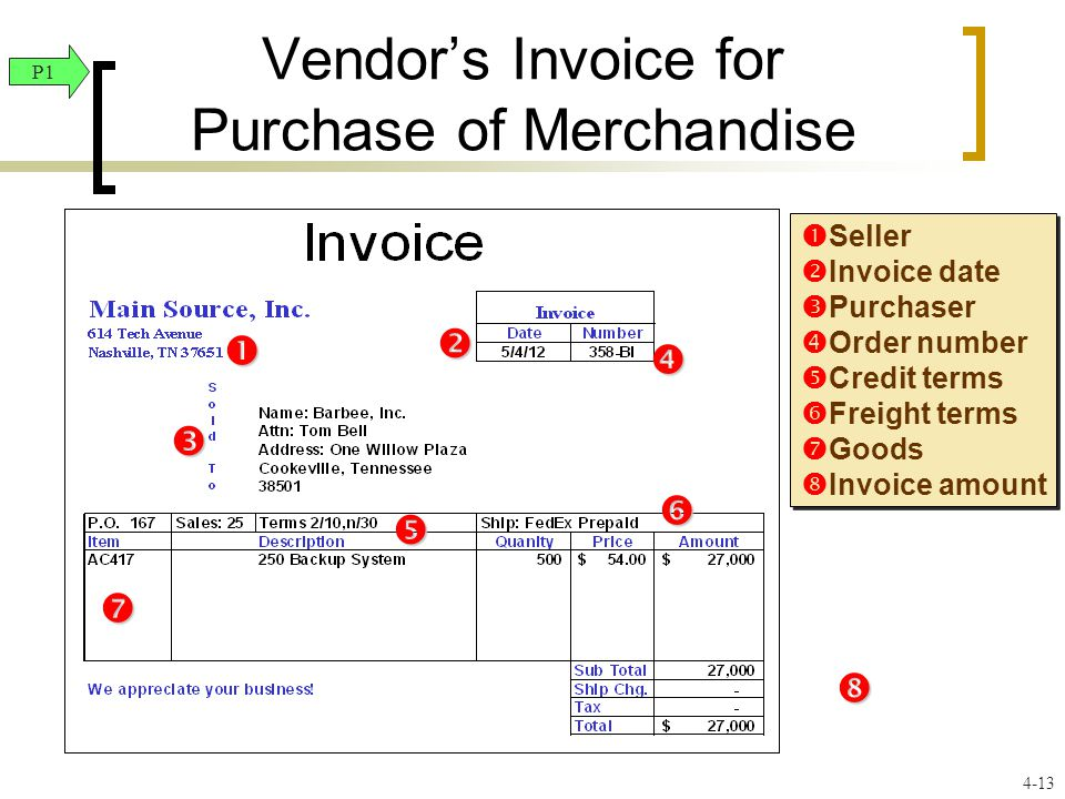  Seller  Invoice date  Purchaser  Order number  Credit terms  Freight terms  Goods  Invoice amount  Seller  Invoice date  Purchaser  Order number  Credit terms  Freight terms  Goods  Invoice amount         P1 4-13 Vendor's Invoice for Purchase of Merchandise