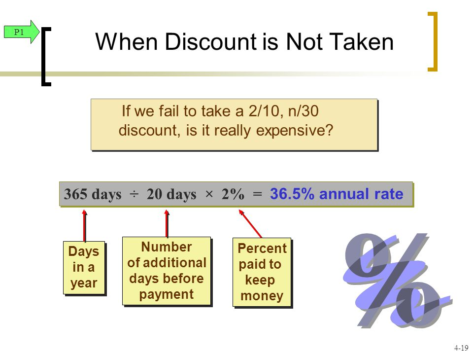 When Discount is Not Taken If we fail to take a 2/10, n/30 discount, is it really expensive.