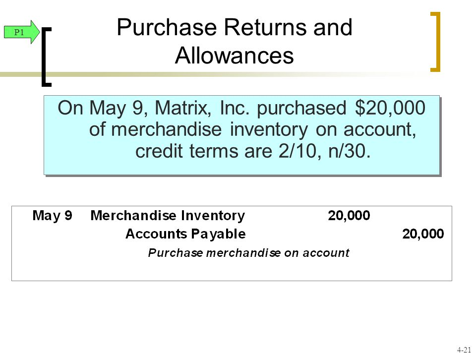 Purchase Returns and Allowances On May 9, Matrix, Inc.