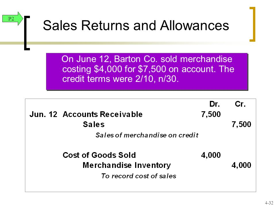 Sales Returns and Allowances On June 12, Barton Co.