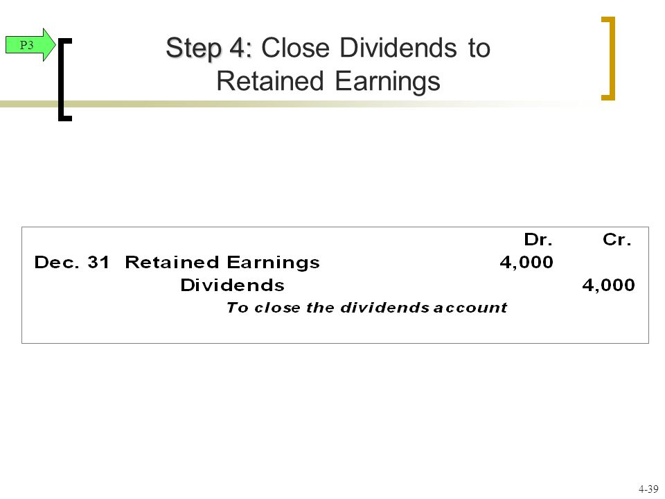 Step 4: Step 4: Close Dividends to Retained Earnings P3 4-39