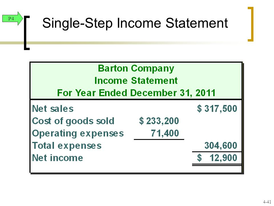Single-Step Income Statement P4 4-41