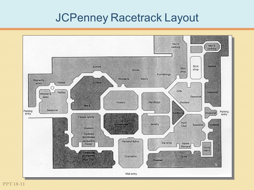 PPT 18-11 JCPenney Racetrack Layout