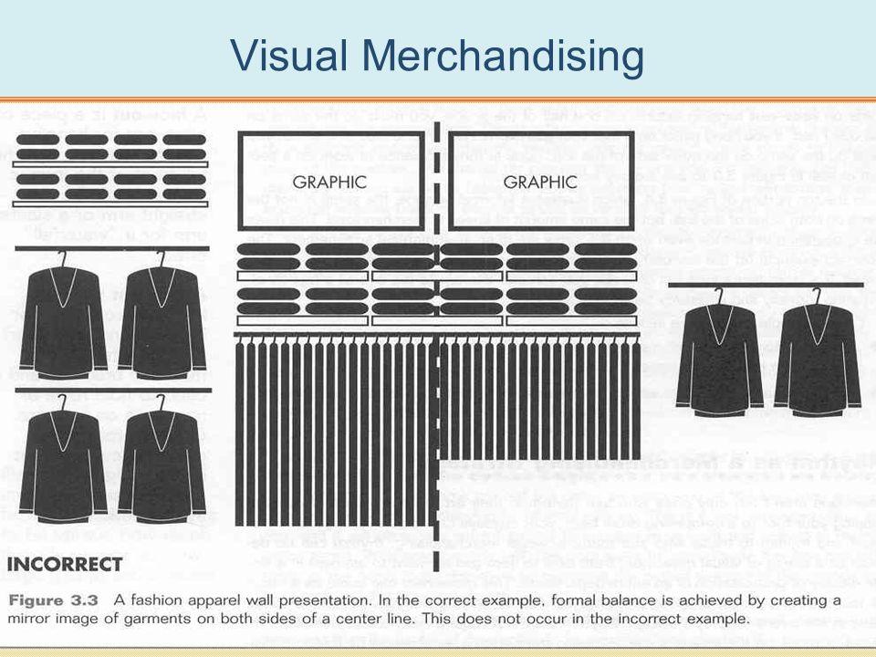 PPT 18-22 Visual Merchandising