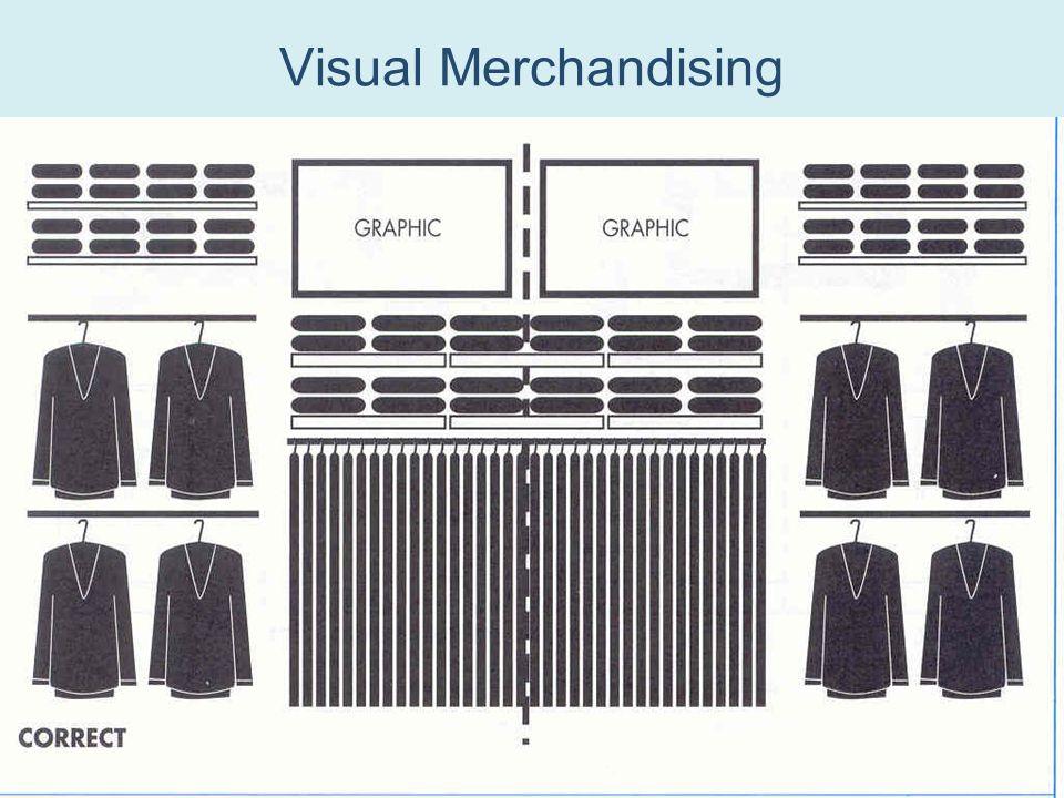PPT 18-23 Visual Merchandising