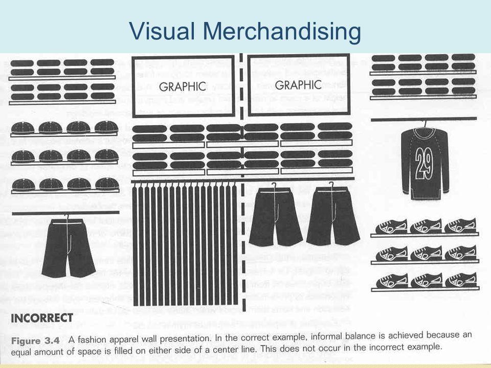 PPT 18-24 Visual Merchandising