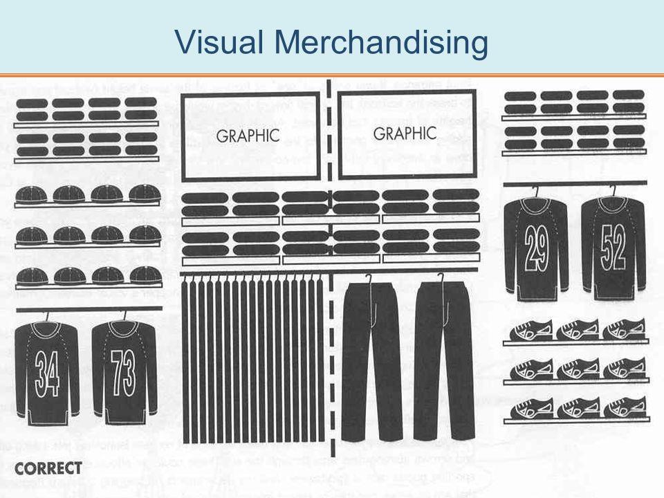 PPT 18-25 Visual Merchandising
