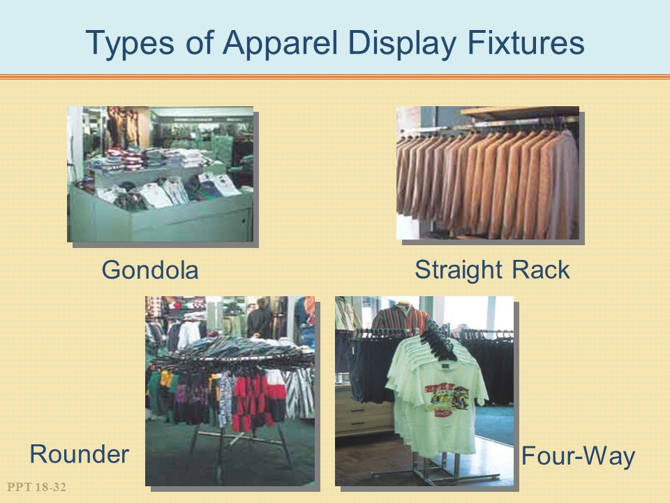 PPT 18-32 Types of Apparel Display Fixtures Straight Rack Rounder Four-Way Gondola