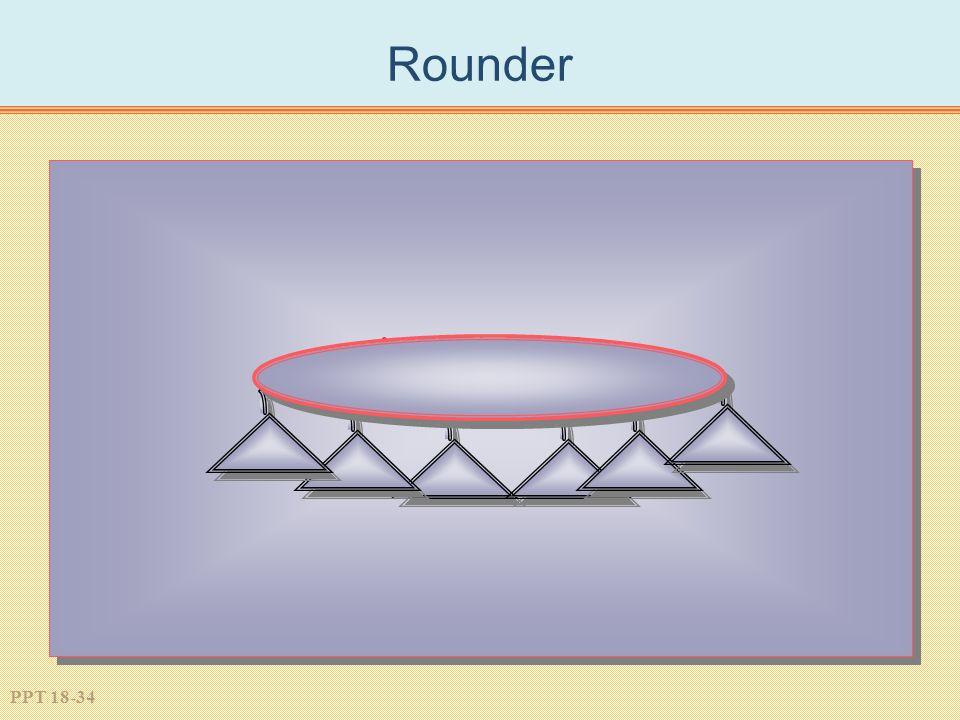 PPT 18-34 Rounder