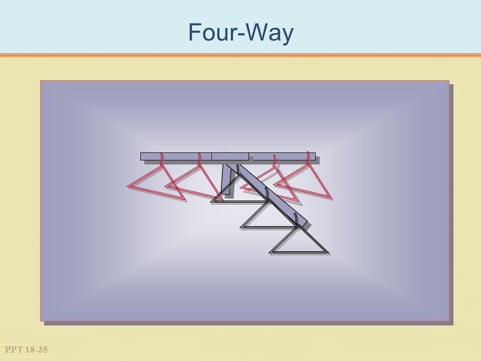PPT 18-35 Four-Way