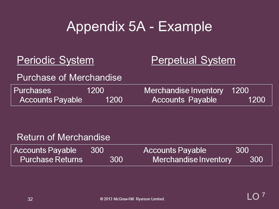 Appendix 5A - Example © 2013 McGraw-Hill Ryerson Limited.