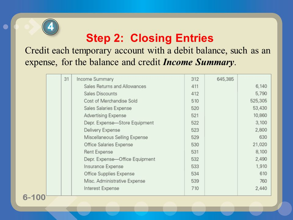 6-100 Credit each temporary account with a debit balance, such as an expense, for the balance and credit Income Summary. Step 2: Closing Entries 4