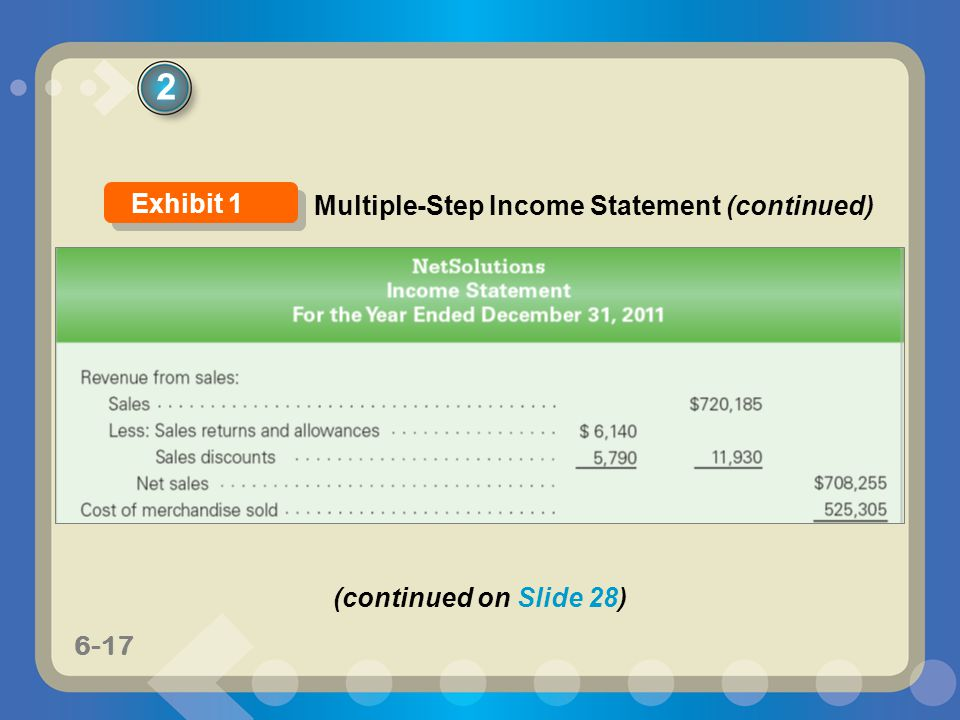 6-17 2 Multiple-Step Income Statement (continued) Exhibit 1 (continued on Slide 28)