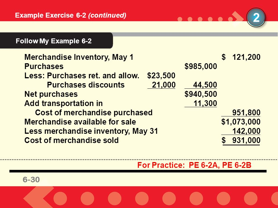 6-28 2 Example Exercise 6-2 (continued) Merchandise Inventory, May 1$ 121,200 Purchases$985,000 Less: Purchases ret. and allow.$23,500 Purchases disco
