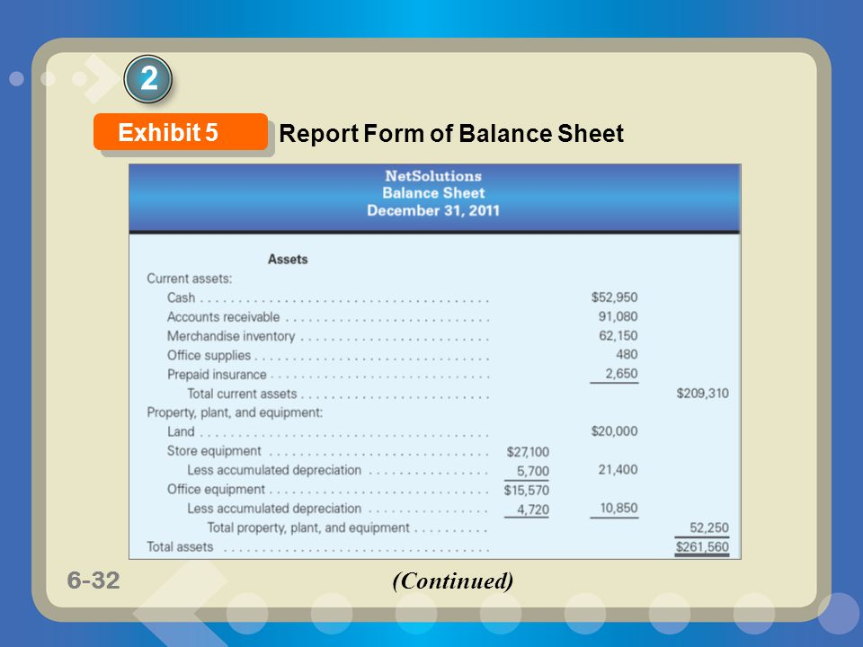 6-32 (Continued) Report Form of Balance Sheet 2 Exhibit 5