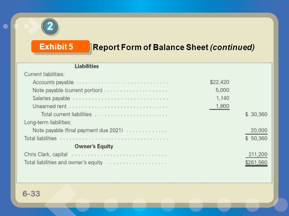 6-33 2 Report Form of Balance Sheet (continued) Exhibit 5