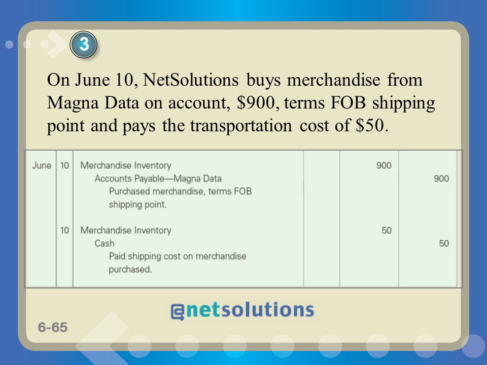 6-65 On June 10, NetSolutions buys merchandise from Magna Data on account, $900, terms FOB shipping point and pays the transportation cost of $50. 3