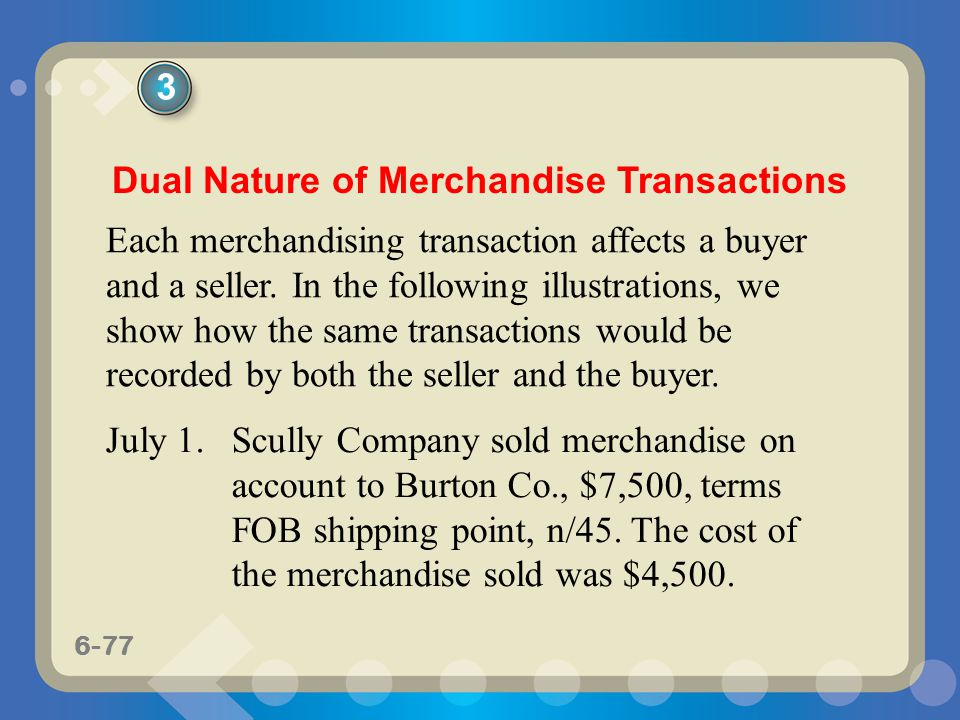 6-77 Each merchandising transaction affects a buyer and a seller. In the following illustrations, we show how the same transactions would be recorded