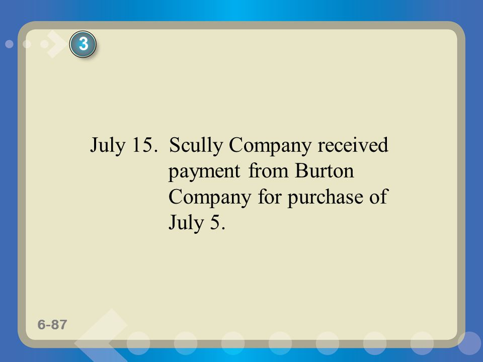 6-87 July 15. Scully Company received payment from Burton Company for purchase of July 5. 3