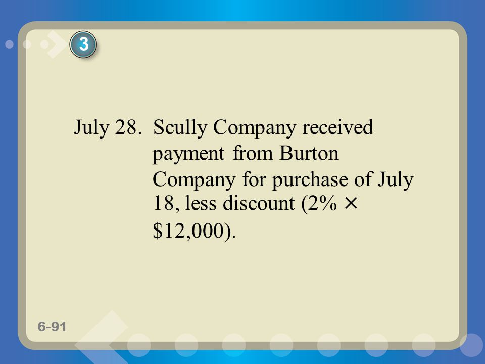 6-91 July 28. Scully Company received payment from Burton Company for purchase of July 18, less discount (2% × $12,000). 3