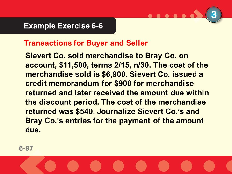6-93 Example Exercise 6-6 3 Transactions for Buyer and Seller Sievert Co. sold merchandise to Bray Co. on account, $11,500, terms 2/15, n/30. The cost