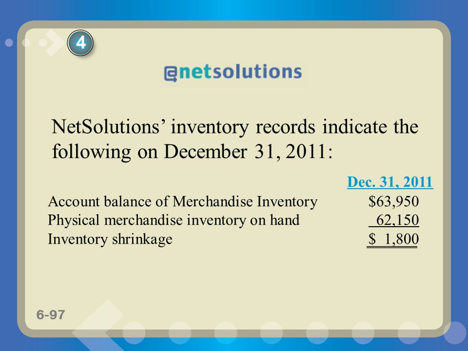 6-97 NetSolutions' inventory records indicate the following on December 31, 2011: Dec. 31, 2011 Account balance of Merchandise Inventory$63,950 Physic
