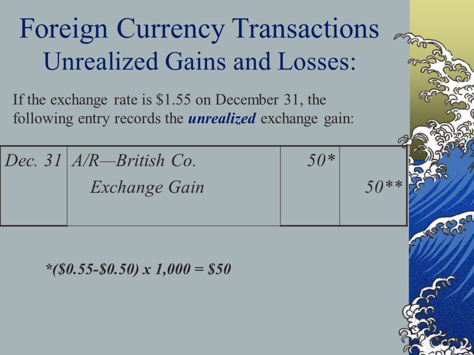 Foreign Currency Transactions Unrealized Gains and Losses: Dec.