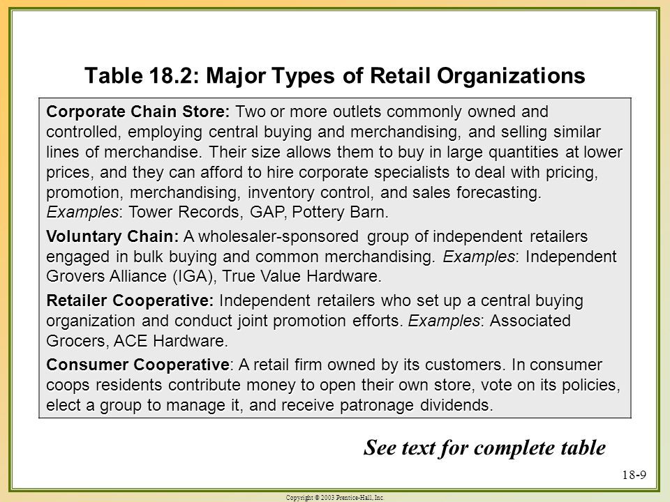 Copyright © 2003 Prentice-Hall, Inc. 18-9 Table 18.2: Major Types of Retail Organizations Corporate Chain Store: Two or more outlets commonly owned an