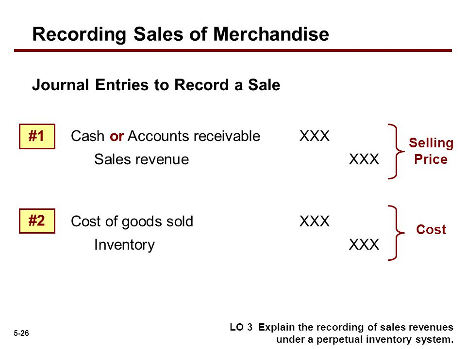 5-26 Journal Entries to Record a Sale Cash or Accounts receivableXXX Sales revenue XXX LO 3 Explain the recording of sales revenues under a perpetual inventory system.