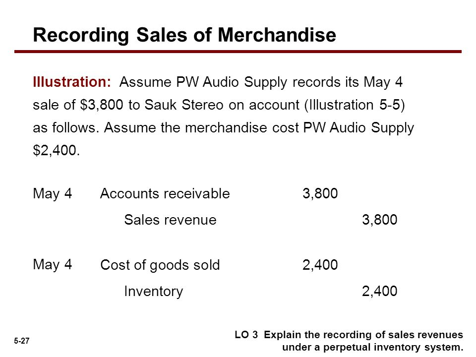 5-27 LO 3 Explain the recording of sales revenues under a perpetual inventory system. Accounts receivable3,800May 4 Sales revenue 3,800 Illustration: