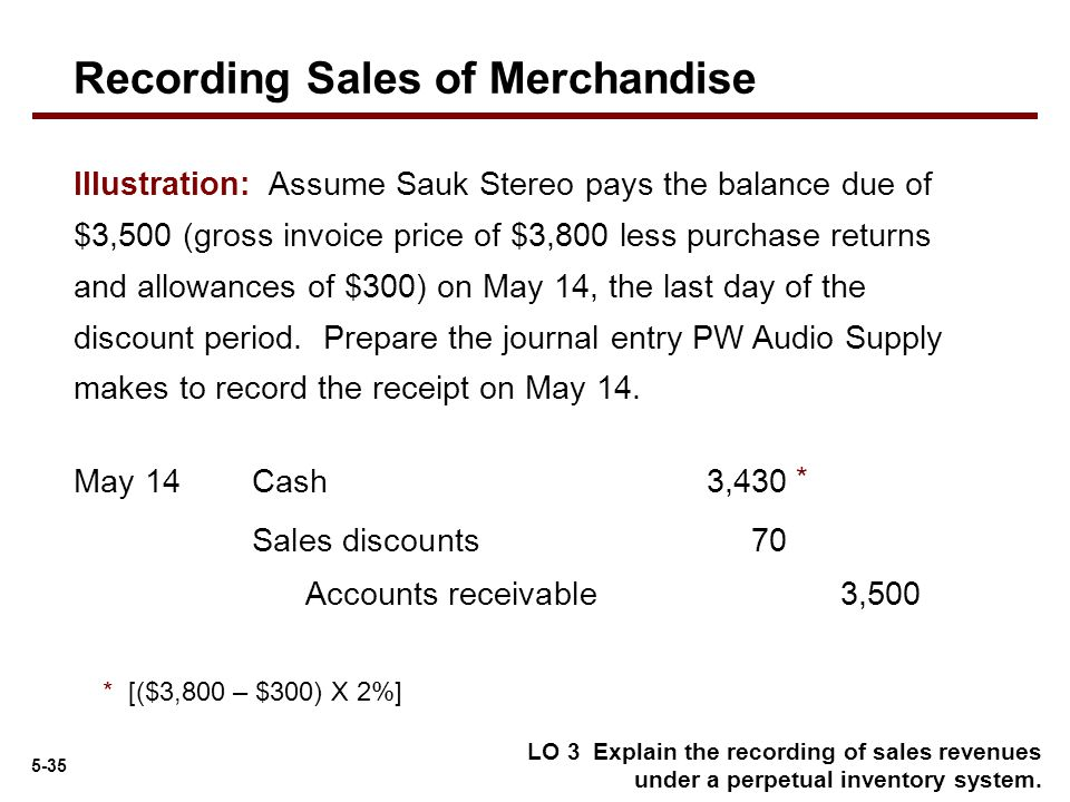 5-35 LO 3 Explain the recording of sales revenues under a perpetual inventory system. Cash3,430May 14 Accounts receivable3,500 Sales discounts70 * [($