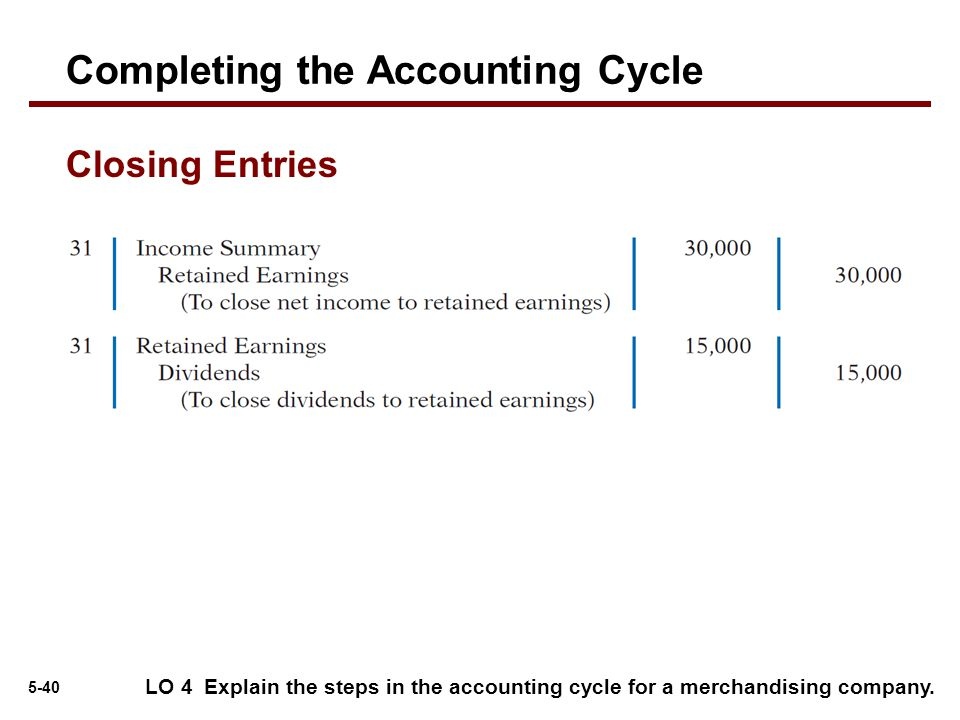 5-40 Completing the Accounting Cycle Closing Entries LO 4 Explain the steps in the accounting cycle for a merchandising company.