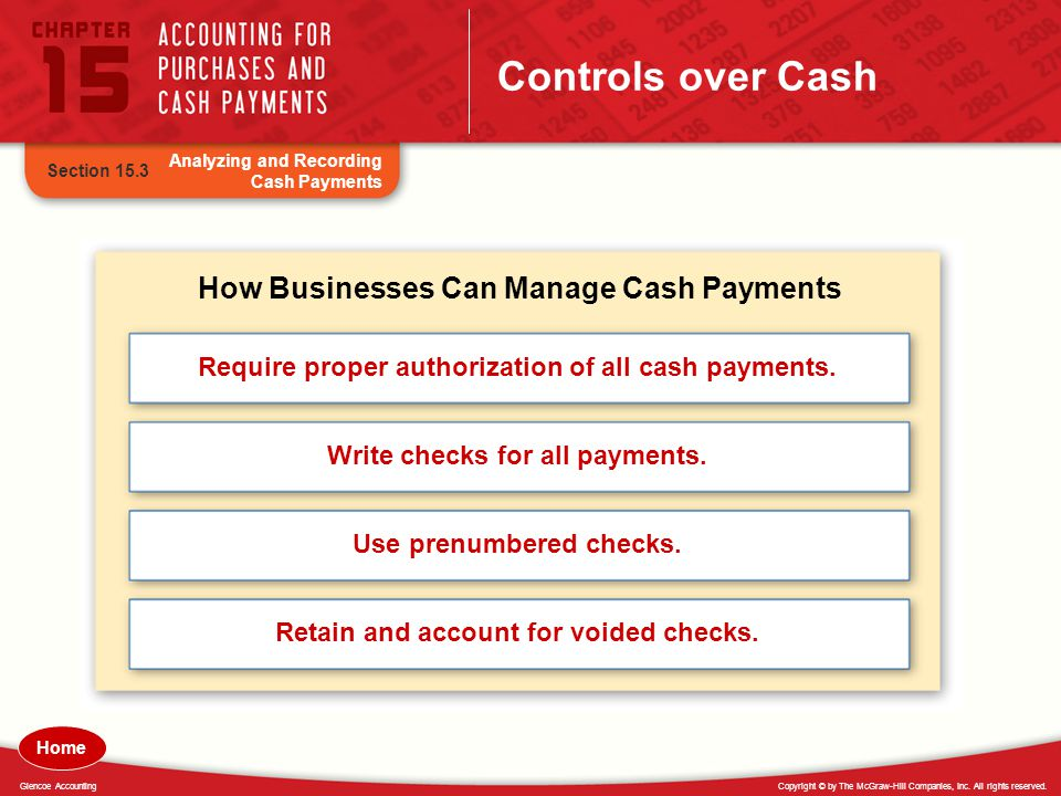 Copyright © by The McGraw-Hill Companies, Inc. All rights reserved.Glencoe Accounting Controls over Cash Analyzing and Recording Cash Payments Section
