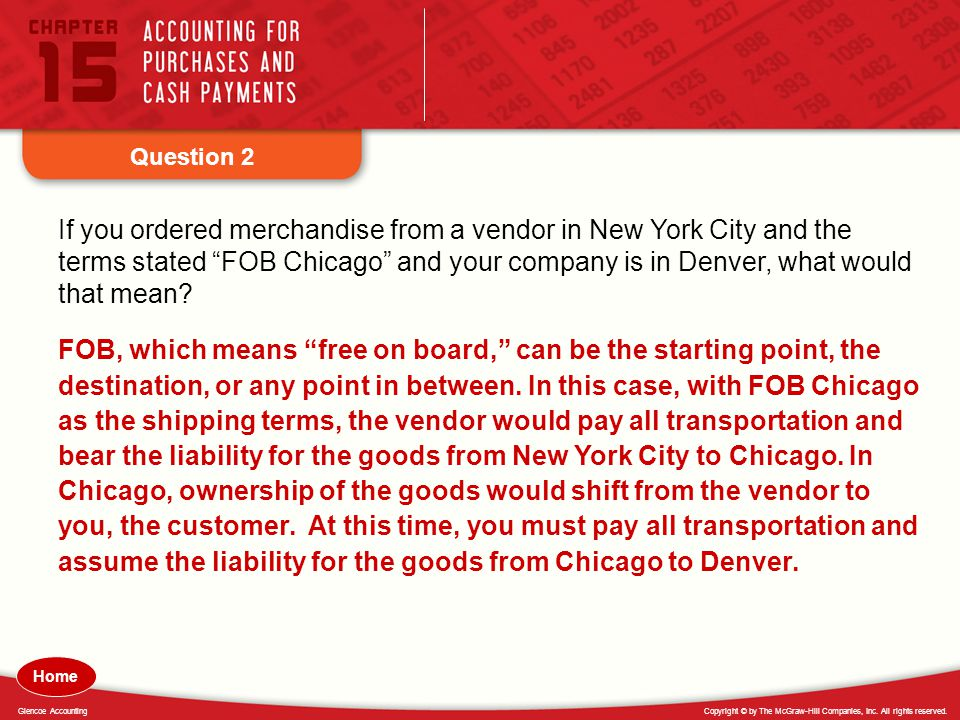 Copyright © by The McGraw-Hill Companies, Inc. All rights reserved.Glencoe Accounting Question 2 If you ordered merchandise from a vendor in New York