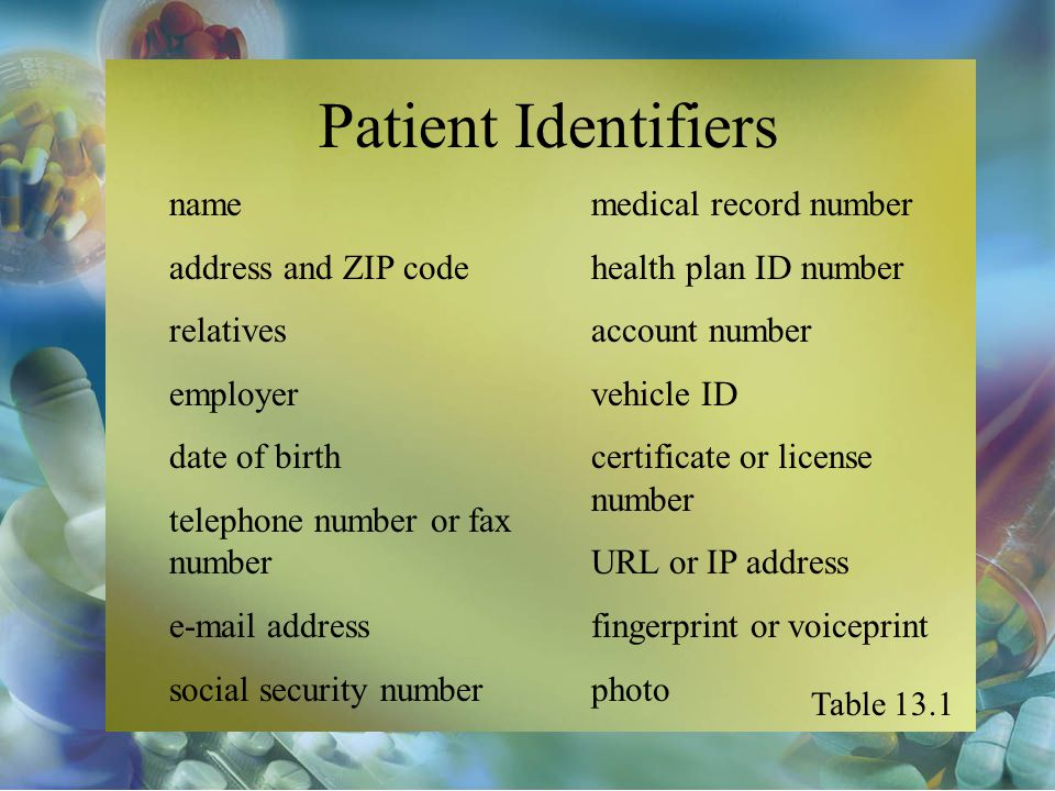 Patient Identifiers name address and ZIP code relatives employer date of birth telephone number or fax number e-mail address social security number me