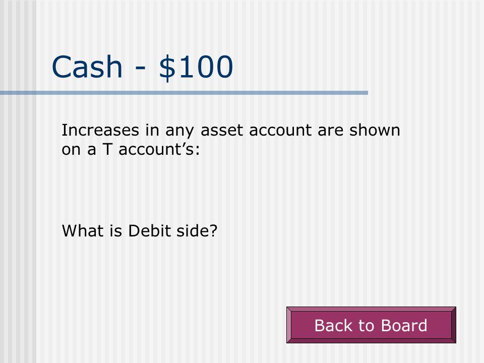 Cash Financial Cents Balance Sheet Which Statem't.