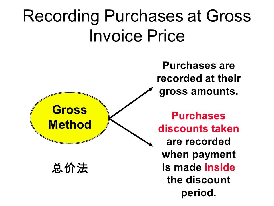 Recording Purchases at Gross Invoice Price Purchases are recorded at their gross amounts. Purchases discounts taken are recorded when payment is made