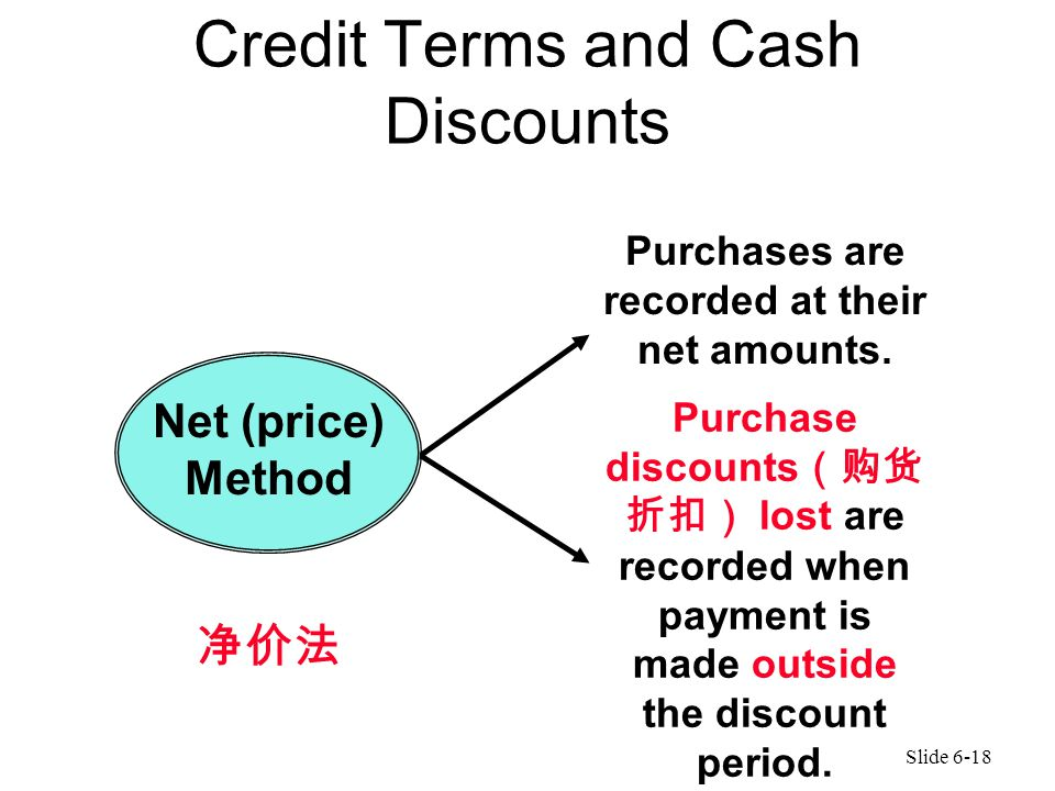 Slide 6-18 Credit Terms and Cash Discounts Purchases are recorded at their net amounts.