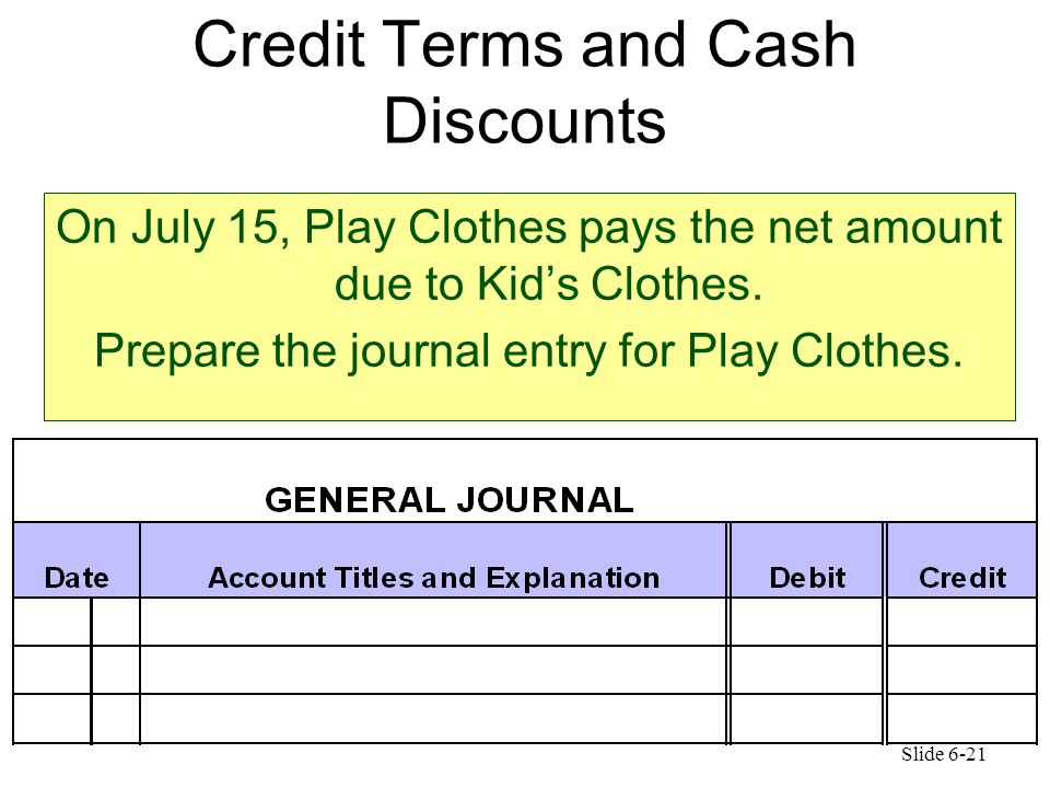 Slide 6-21 Credit Terms and Cash Discounts On July 15, Play Clothes pays the net amount due to Kid's Clothes. Prepare the journal entry for Play Cloth