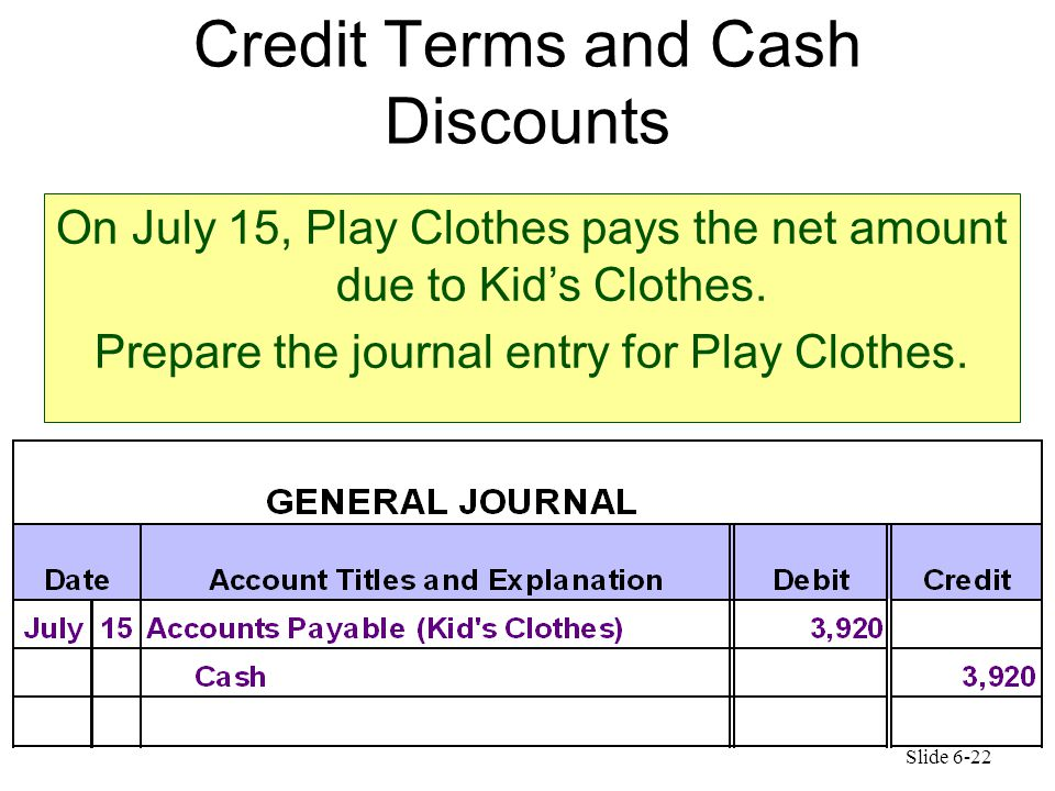 Slide 6-22 Credit Terms and Cash Discounts On July 15, Play Clothes pays the net amount due to Kid's Clothes. Prepare the journal entry for Play Cloth