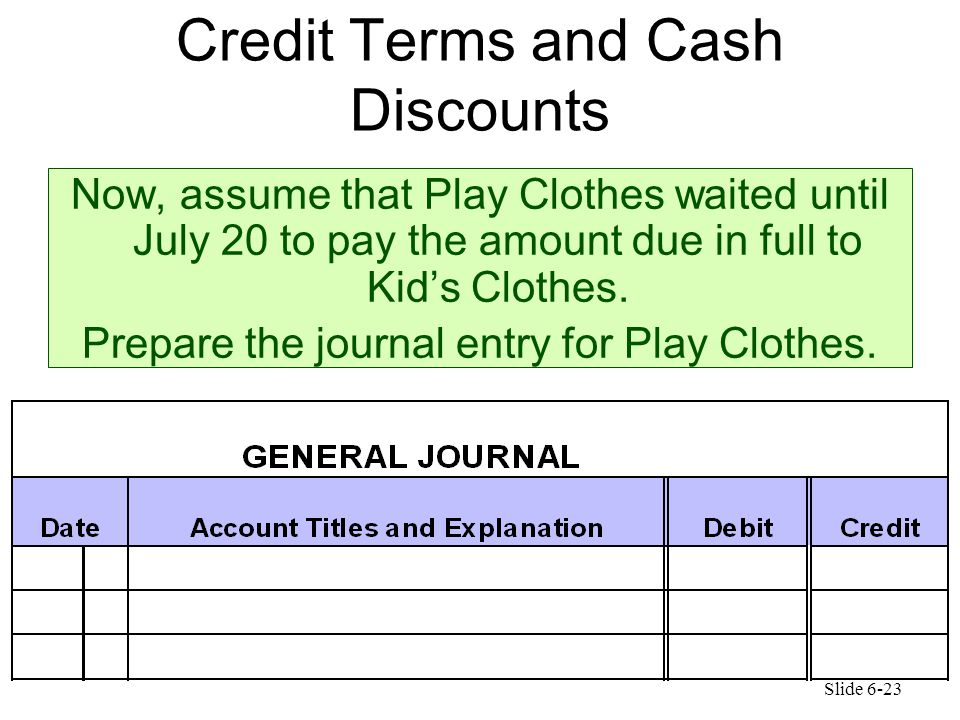 Slide 6-23 Credit Terms and Cash Discounts Now, assume that Play Clothes waited until July 20 to pay the amount due in full to Kid's Clothes.