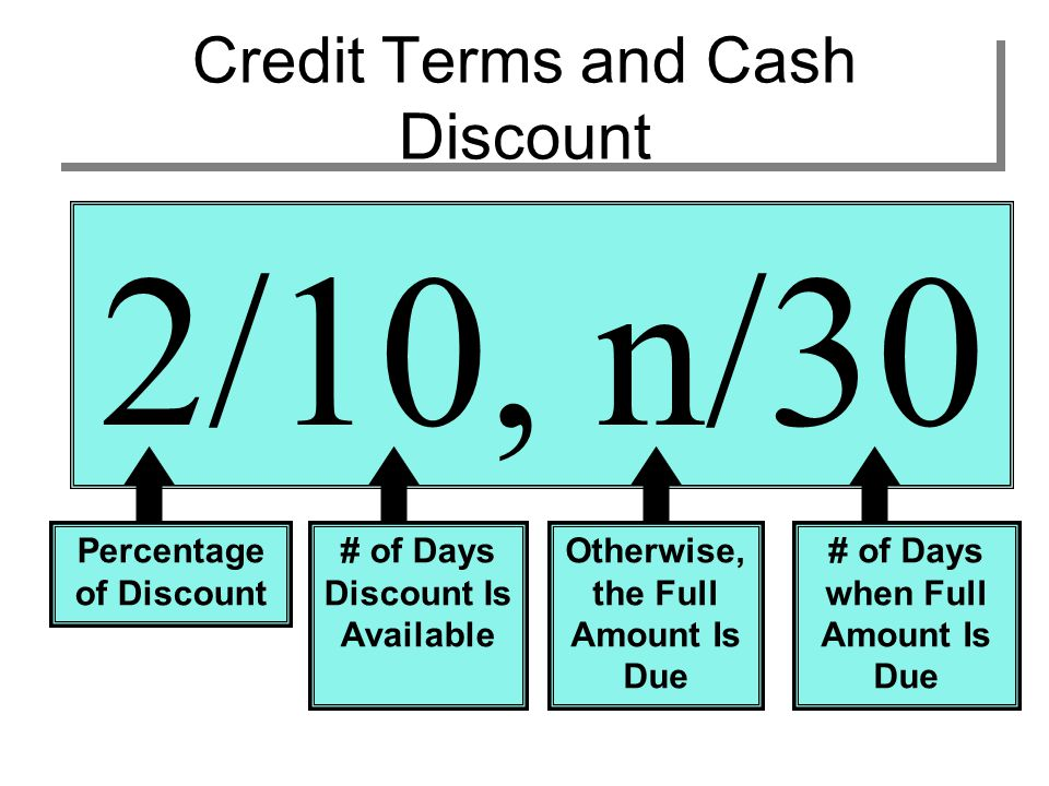 Trade Discount Example Jen Co, Inc.