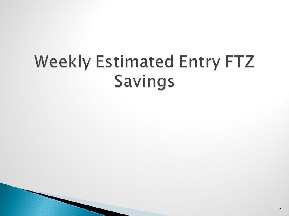 21 Weekly Estimated Entry FTZ Savings