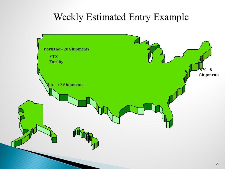 22 LA – 12 Shipments Portland– 20 Shipments NY – 8 Shipments Weekly Estimated Entry Example FTZ Facility