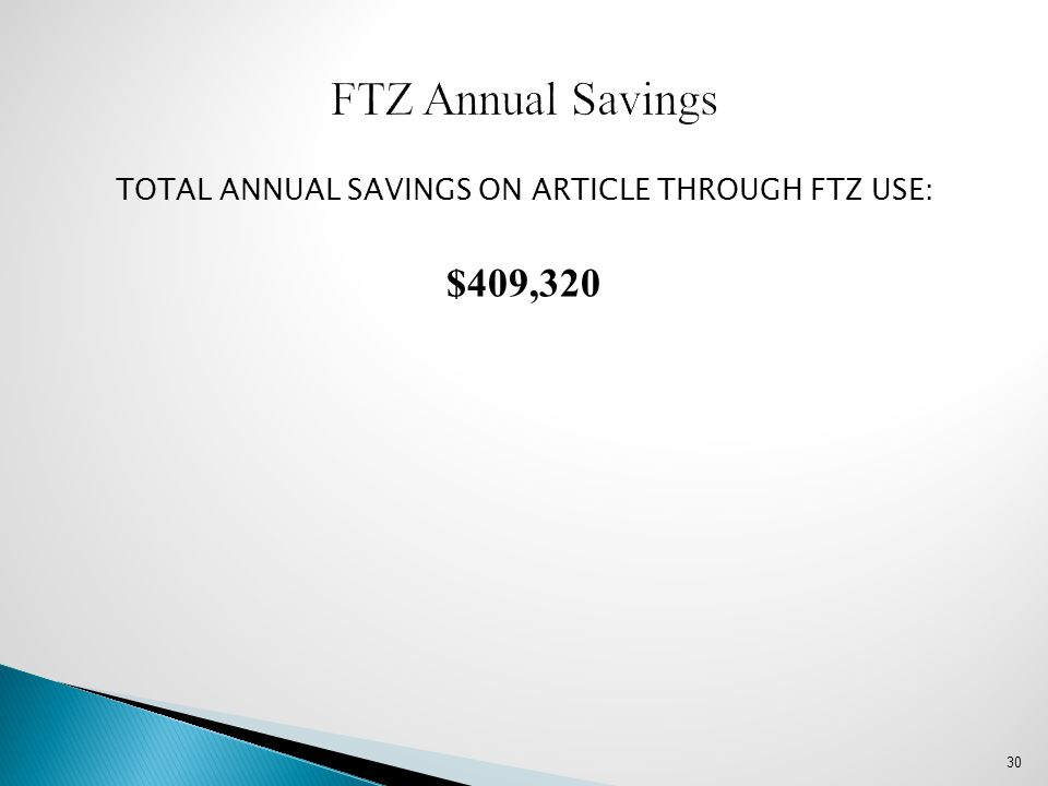 TOTAL ANNUAL SAVINGS ON ARTICLE THROUGH FTZ USE: $409,320 30