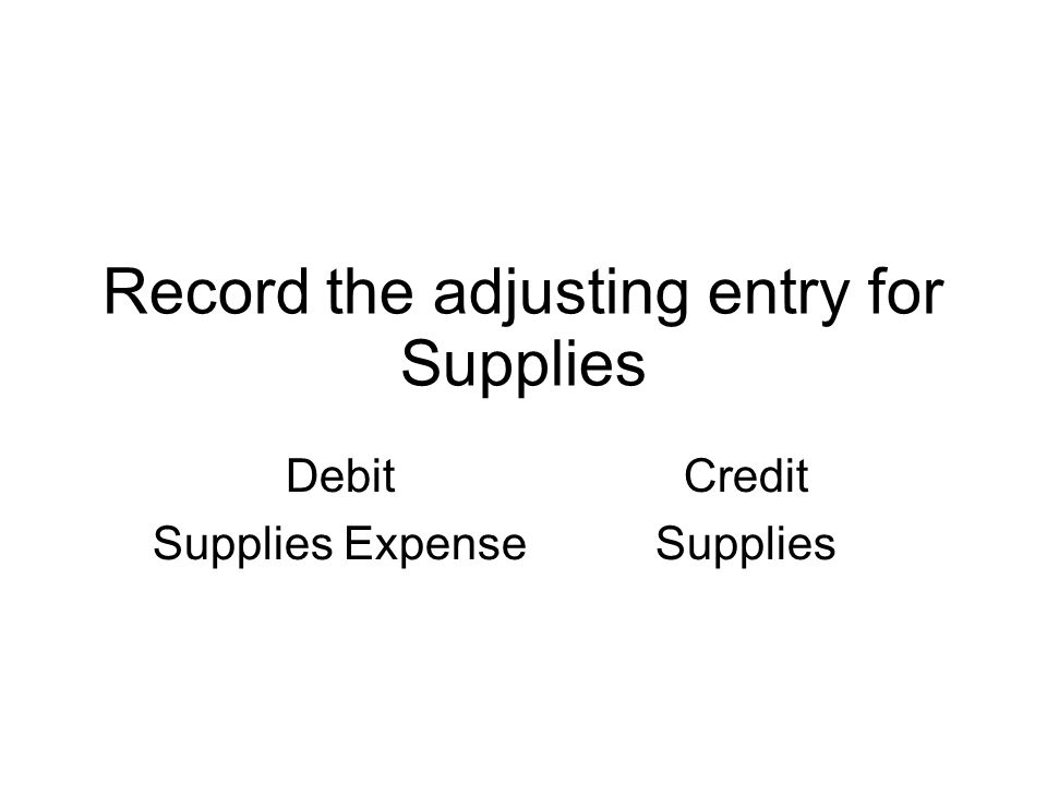 Record the adjusting entry for Supplies Debit Supplies Expense Credit Supplies