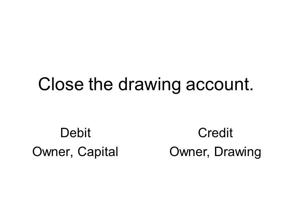 Close the drawing account. Debit Owner, Capital Credit Owner, Drawing