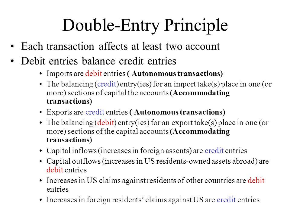 Balance of Payments Balances Balance of Merchandise Trade Balance Merchandise and Services Current Account Balance »Capital Account Balances »Official Settlement Balance »Statistical errors Overall Balance = 0