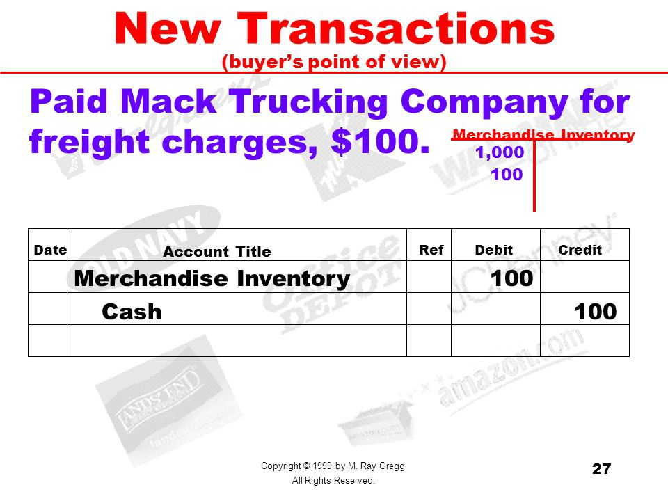 Copyright © 1999 by M. Ray Gregg. All Rights Reserved. 27 New Transactions (buyer's point of view) Paid Mack Trucking Company for freight charges, $10