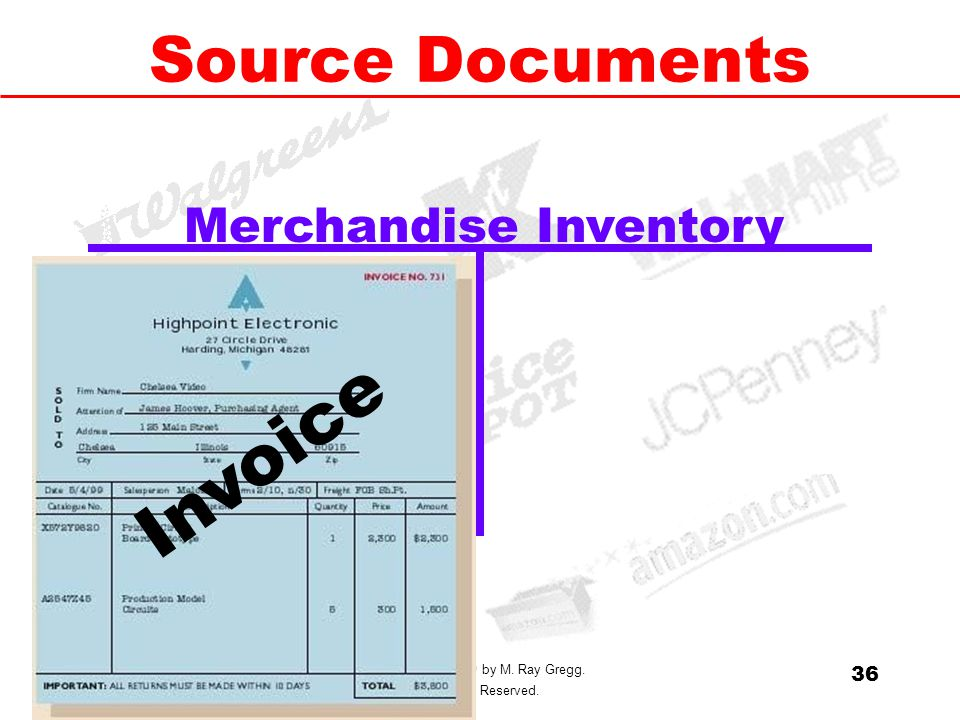 Copyright © 1999 by M. Ray Gregg. All Rights Reserved. 36 Source Documents Merchandise Inventory goods for resale co$t Invoice